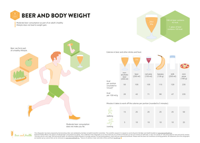 beer and health body weight