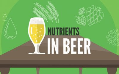 Nutrients in Beer, an explanimation