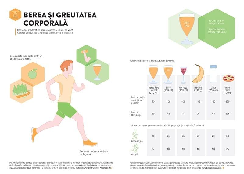 consumul de bere și pierderea în greutate